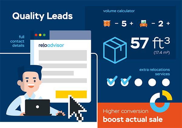Leads de calidad